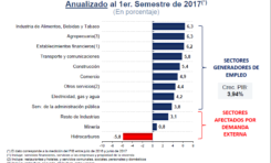 Brasil deja sin el doble aguinaldo a Bolivia este año